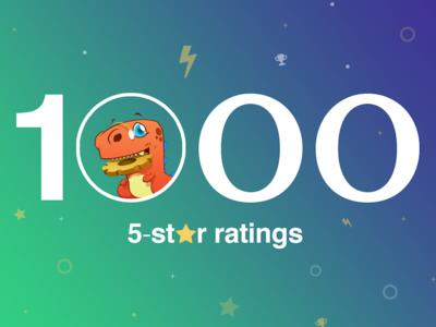 1k 5-star ratings for Widget Options Plugin for WordPress product freebie design web branding review wordpressplugins milestone wordpress