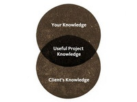 Useful Project Knowledge