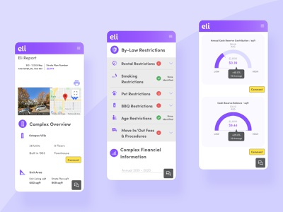 Eli • AI-Powered Platform for Real Estate infographic ux design data visualization artificial intelligence ui design