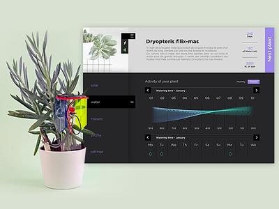 Sensor+Plant+Interface dashboard dark data statistic minimal app ui interface