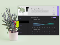 Sensor+Plant+Interface