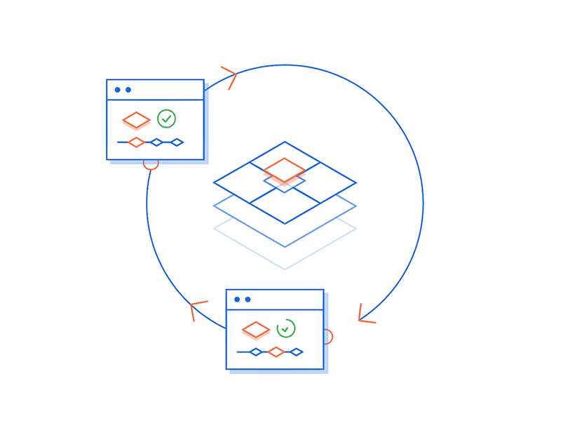 workflow graphic by jt dribbble