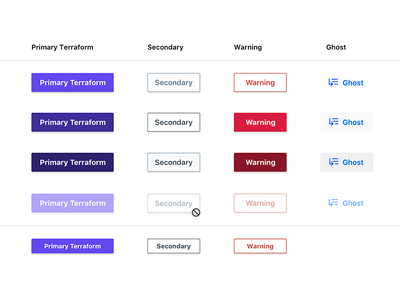 Design System - Buttons design-system hashicorp buttons