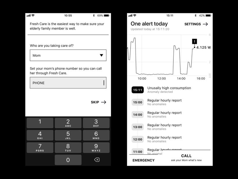 Fresh care — wireframes app ux ui sketch ios