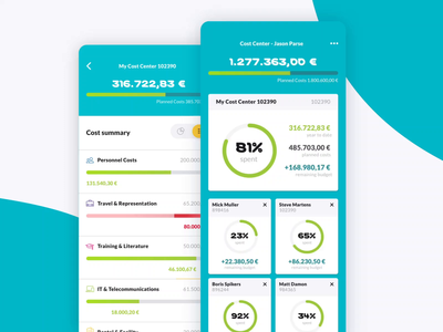 Cost Center App 📱 animation design diagram graph ui ux fintech finance smartphone application app mobile
