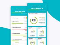 Cost Center App 📱