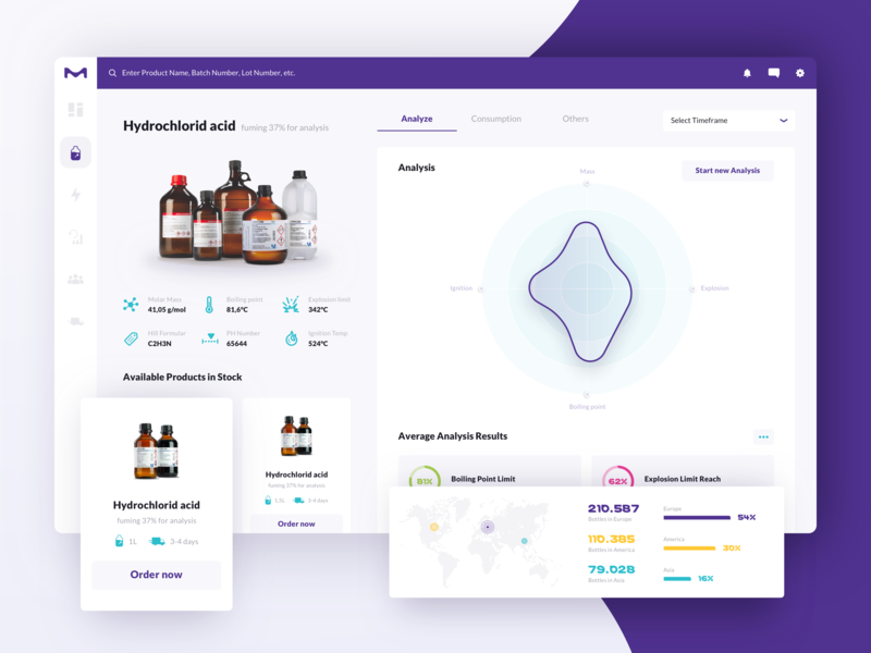 What you can do with Liquid – Vol. 5 button icons card bottle graph analysis chemicals healthcare ui ux application app dashboard what you can do with liquid liquid design system