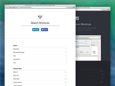 Sketch Shortcuts sketch app recource shortcuts website keyboard list