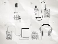 User manual illustrations