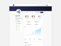 Token Daily Redesign: Company Profiles