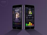 Company Culture App - Peer Voting