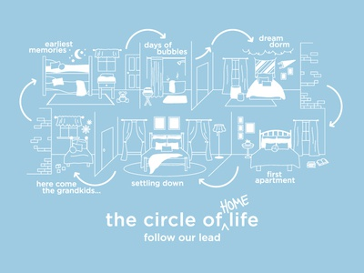 The Circle of (Home) Life