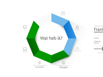 KPN Dashboard overview account kpn pitch concept interface ux ui dashboard