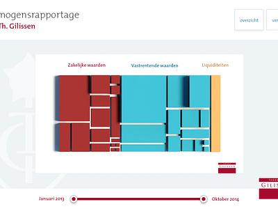 Asset Reporting - Theodoor Gilissen money overview reporting report bank banking account wallet assets asset