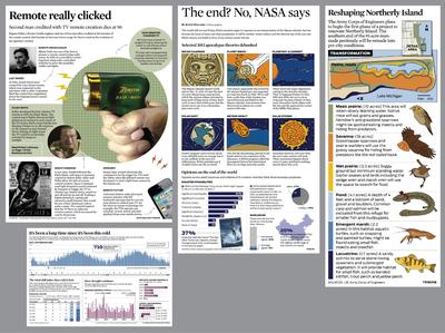Chicago Tribune graphics newspaper newspaper design graphic design infographics design infographics design