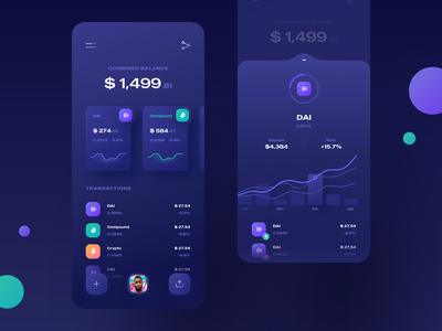 Investment App Design money capital investor invest chart analytics dashboard business ios sketch clean adobe photoshop icons design app ux ui