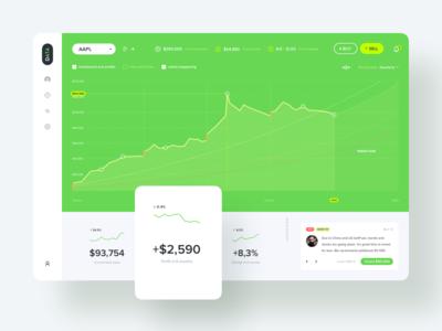 Investment & Profit Dashboard | Design