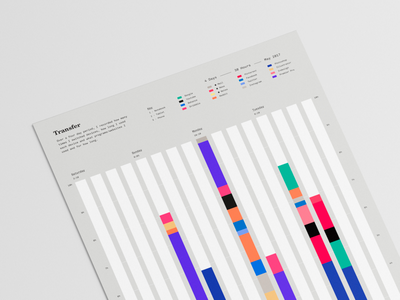 Transfer—Poster.01 visualization data infographic design layout