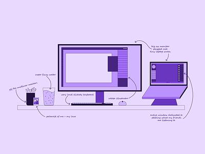 my WFH setup :) flat design geometric monochrome vector computer laptop setup desk setup work from home wfh desk lavender purple colorful illustration illustrator cute fun simple design