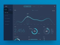 Dashboard Web App