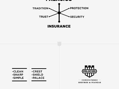 Insurance Agency logo shield security icon