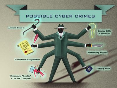 Cyber crime pic