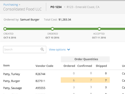 Electronic Ordering UI utilitarian tabular invoice state chart ordering