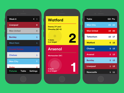 Premier League App circular typographic fixtures soccer football