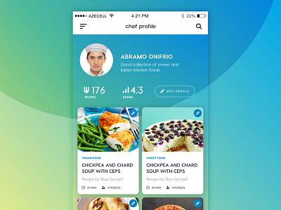 Daily UI #2 Recipe mobile app UI profile ios app mobile food kitchen chef recipe