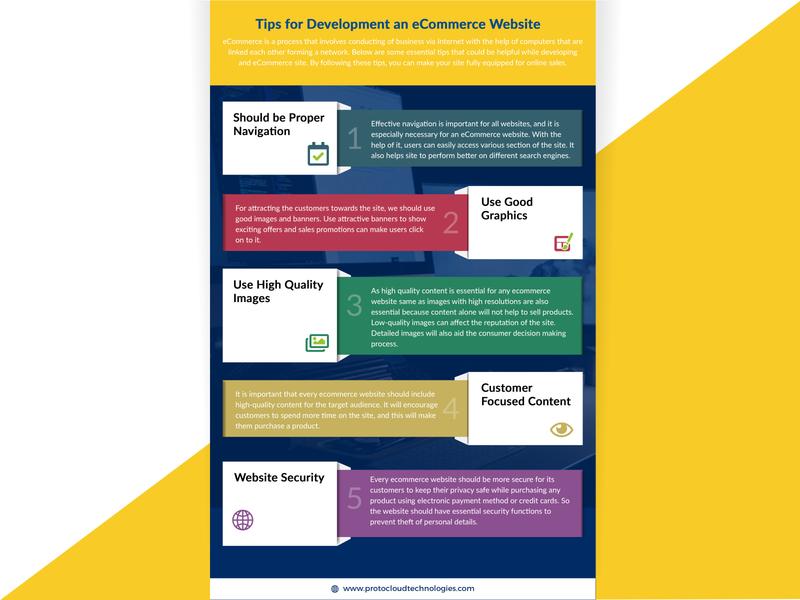 Infographics Image UI / UX Design