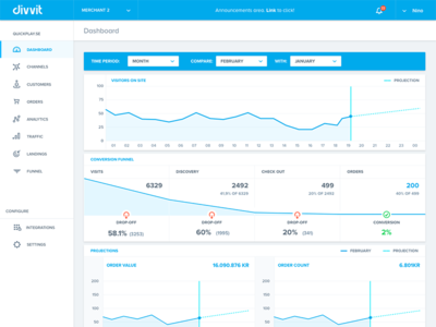 Divvit Web App / Dashboard Redesign