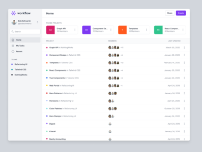 Issue tracking page example issue tracking task management home screen dashboard tailwindcss tailwind ui