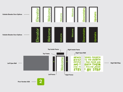 Elevator Process
