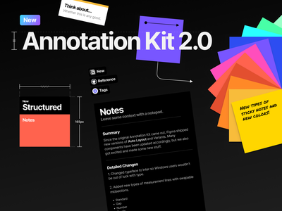 Annotation Kit 2.0 stickies annotations kit community figma