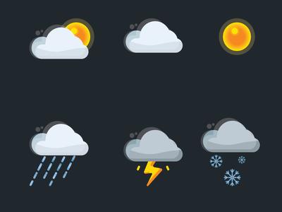 Flat Design Weather