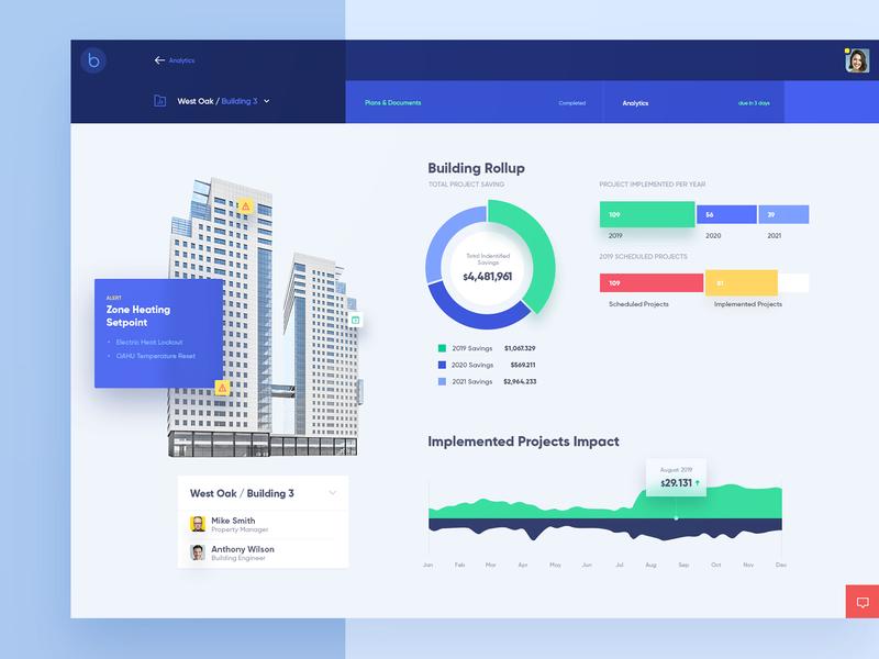 Building Analytics Overview