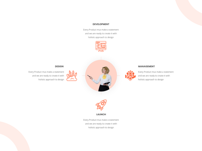 Feature Box | Services | Info Box Element - 11 for Web Templates