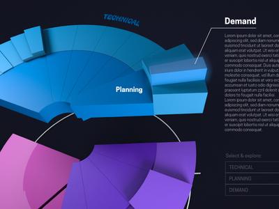 Segmentation 3d explode infographic segment pie chart