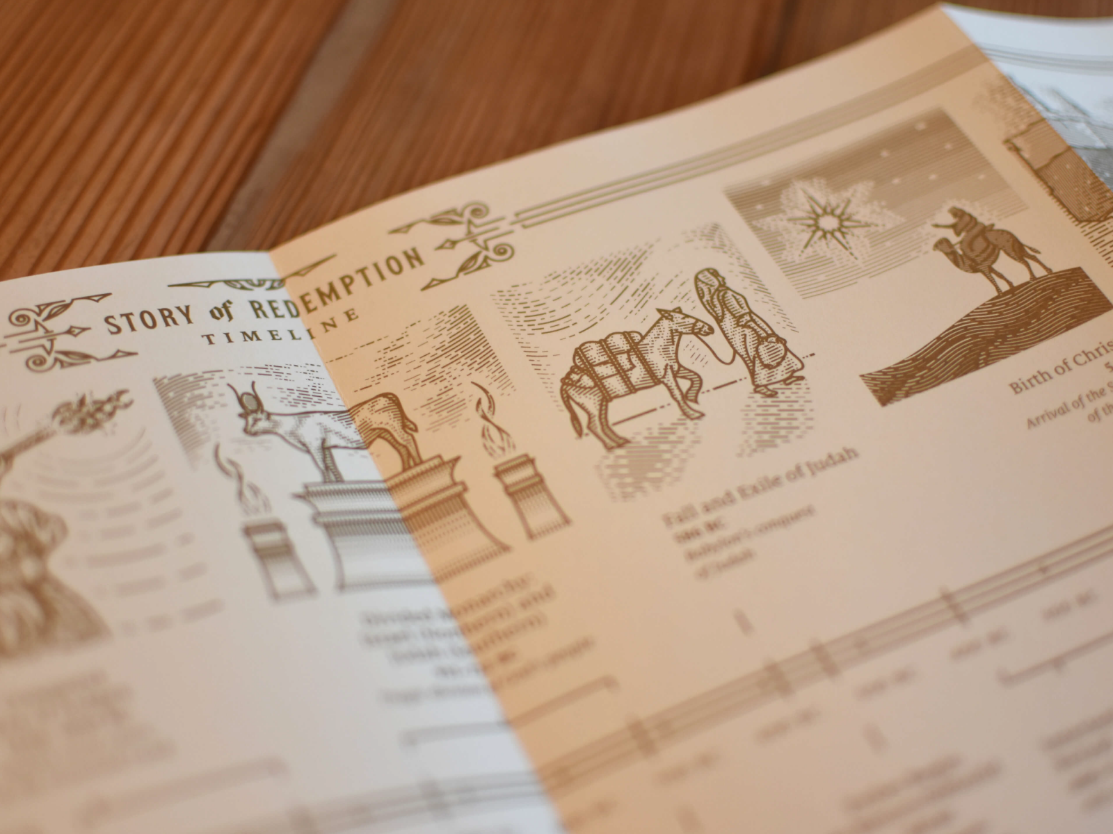 Story of Redemption (Timeline) line engraving graphic design bible design bible peter voth design etching engraving illustration