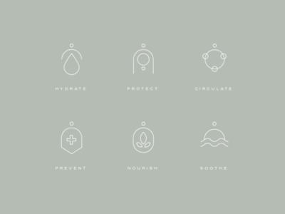 Icon Set soothe nourish prevent circulate protect hydrate body monoline line minimal