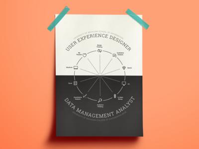 Being a UX Designer + Data Analyst