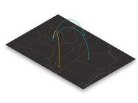 Charts & Graphs & Stuff III