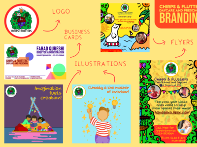 Chirps & Flutters Daycare and Pre-School Branding