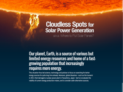 Landing page for Solar Generation Product site landing space lp sun