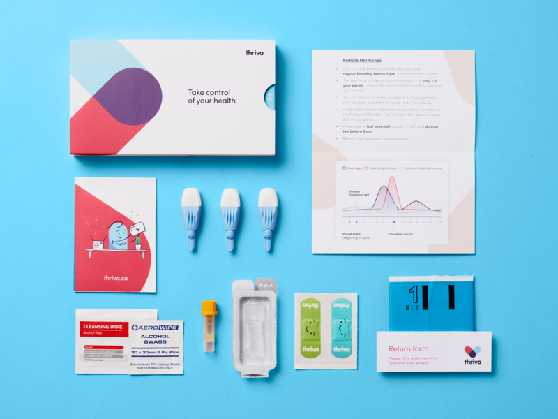 Two new female-focused tests 💃 blood test kit femtech startup health menopause hormones female hormones female blood blood test thriva