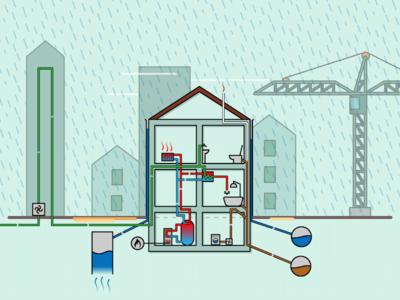 House Illustration (freshwater, sewage & heating)