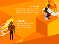 SaaS People Infographic