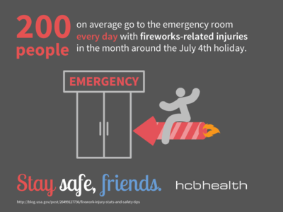 Fireworks infographic 2
