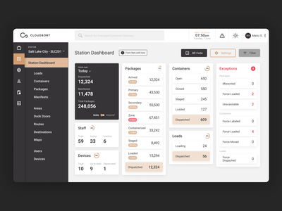 Cloudsort - Dashboard data visualization charts design machine learning iot startup management packages warehouse dashboard design dashboard ui logistics dashboard ui uxui ux