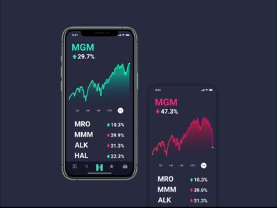 Investing App Dark Theme